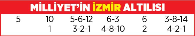 Yarış rehberi (22 Nisan 2021)