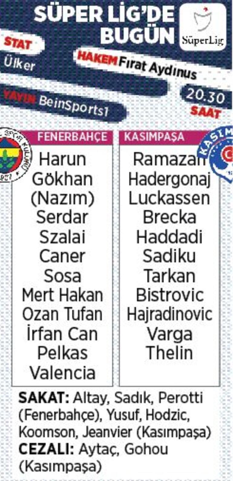 Son dakika - Fenerbahçenin rakibi Kasımpaşa Muhtemel 11ler