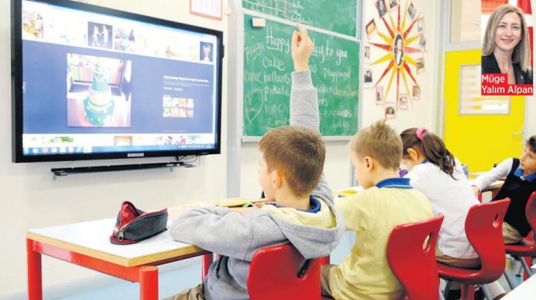Eğitimde gelecek senaryoları
