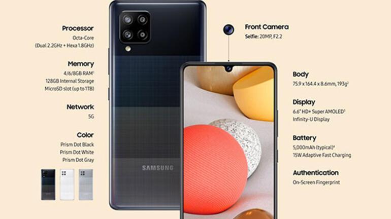 Samsung Galaxy M42 5G modeli tanıtıldı