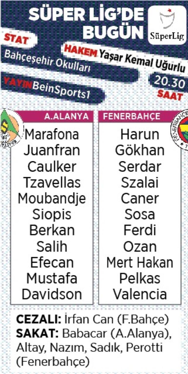 Son dakika haberi - Fenerbahçede Ferdi bir adım önde