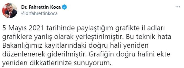 Son dakika Bakan Kocadan yeni paylaşım İstanbul, Çanakkale ve Tekirdağda son durum...