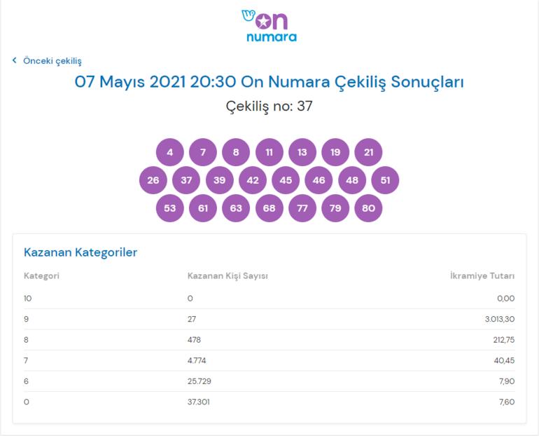 7 Mayıs On Numara sonuçları açıklandı On Numarada büyük ikramiye...