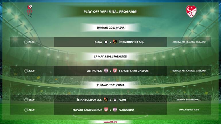 TFF 1. Lig play-off maçları ne zaman oynanacak, tarih belli oldu mu İşte play-of eşleşmeleri...