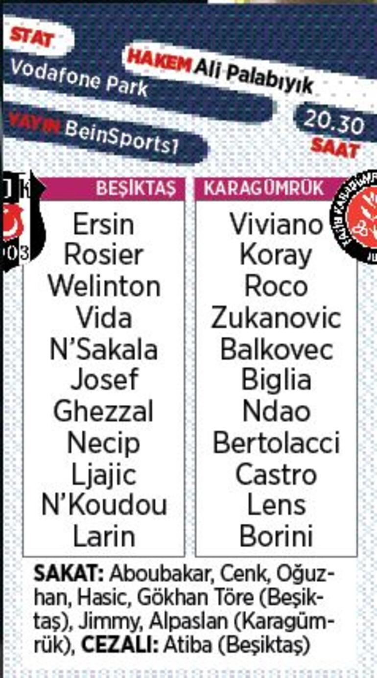 Son dakika - Beşiktaşta Sergen Yalçından ilk 11 kararı N'Koudou solda Larin merkezde