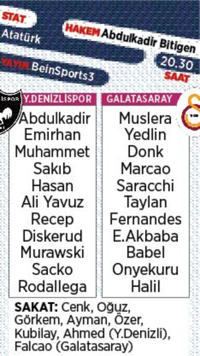 Son dakika - Galatasarayın planı hem kazanmak hem fark yapmak Muhtemel 11ler...