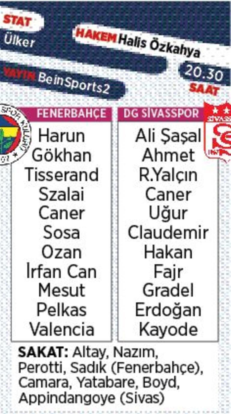 Son dakika - Fenerbahçe fişi erken çekmek istiyor Muhtemel 11ler