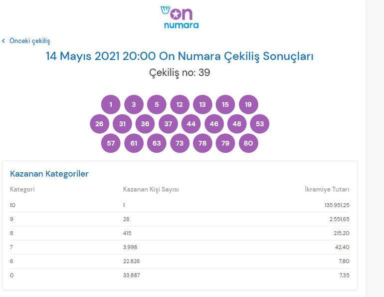 14 Mayıs On Numara sonuçları açıklandı On Numara çekiliş sonuçları sorgulama ekranı...
