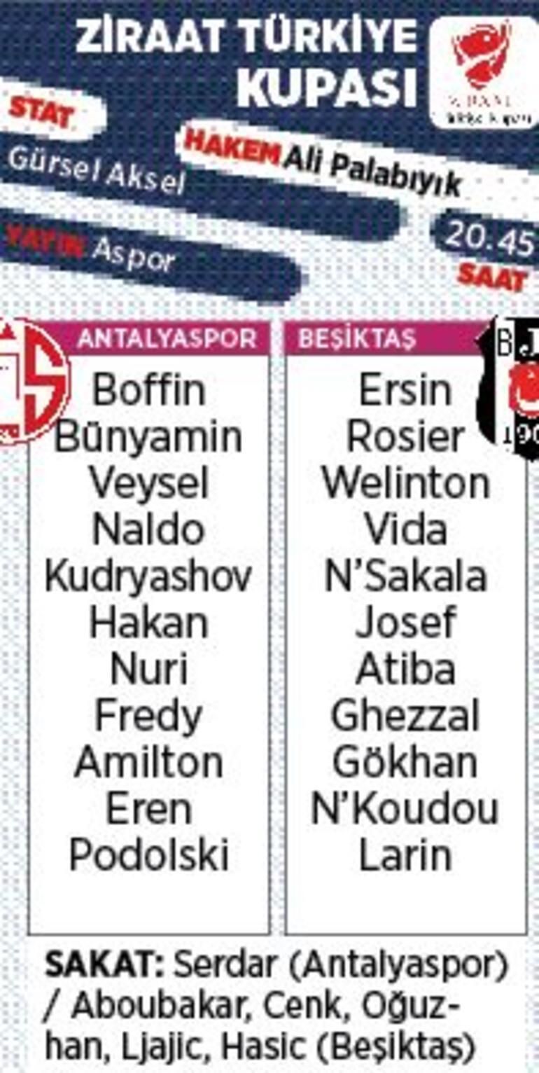 Son dakika - Türkiye Kupasında final zamanı Antalyaspor - Beşiktaş muhtemel 11ler...