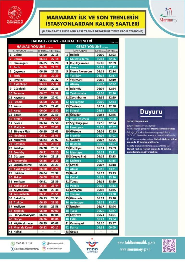 Marmaray Durakları ve Sefer Saatleri 2021: Halkalı-Gebze Güzergah Hattı ve İstasyon İsimleri