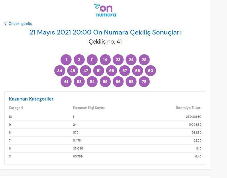 On Numara sonuçları belli oldu 21 Mayıs On Numara sonuçları sorgulama ekranı...