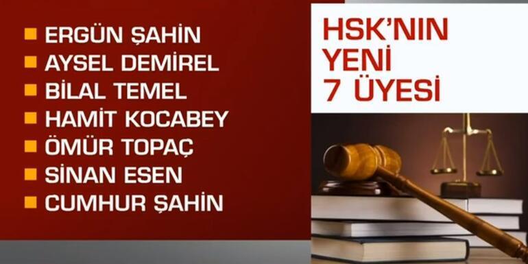 HSKda 7 yeni üye belli oldu