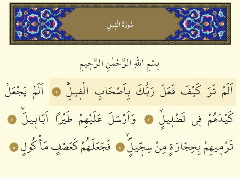 Namaz Sureleri Sıralaması: Namazda Okunan Dualar ve Anlamları