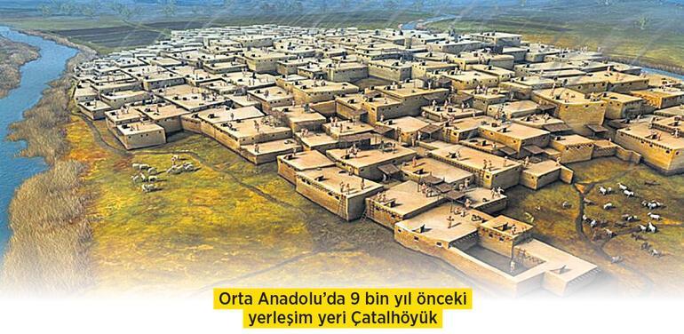 Büyük göçün izleri Anadoluda