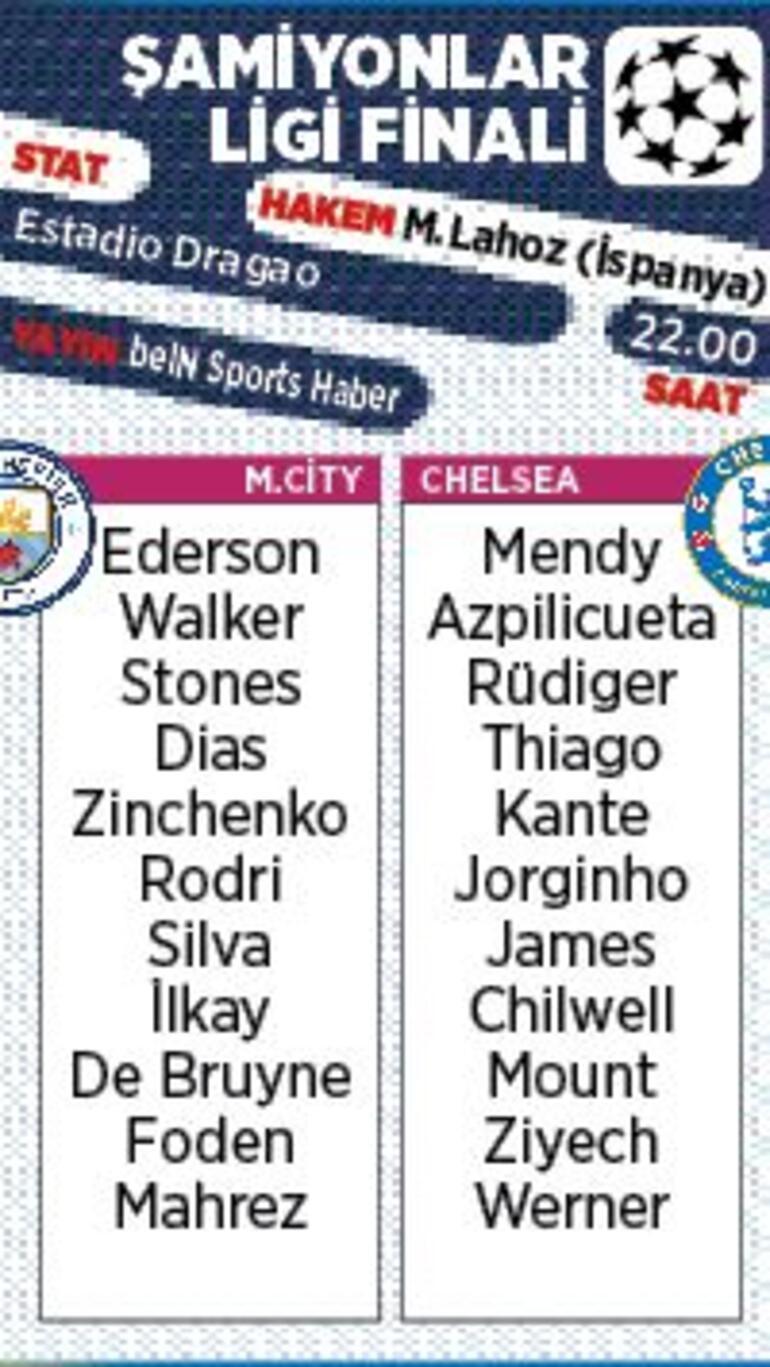 Son dakika - Şampiyonlar Liginde dev final Manchester City - Chelsea muhtemel 11ler