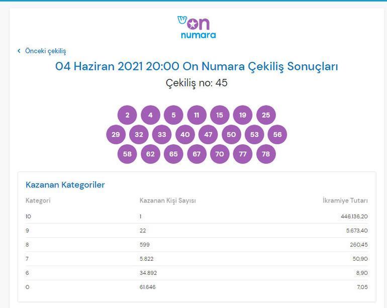 On Numara çekilişi sonuçları açıklandı 4 Haziran On Numara çekiliş sonuçları sorgulama ekranı...