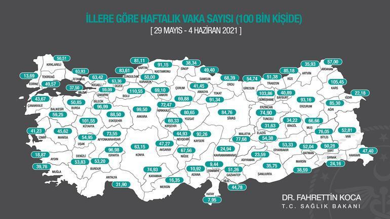 Sağlık Bakanı Koca 100 bin kişide görülen Kovid-19 vaka sayılarını açıkladı