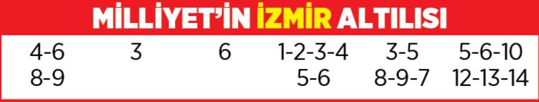 Yarış rehberi (10 Haziran 2021)