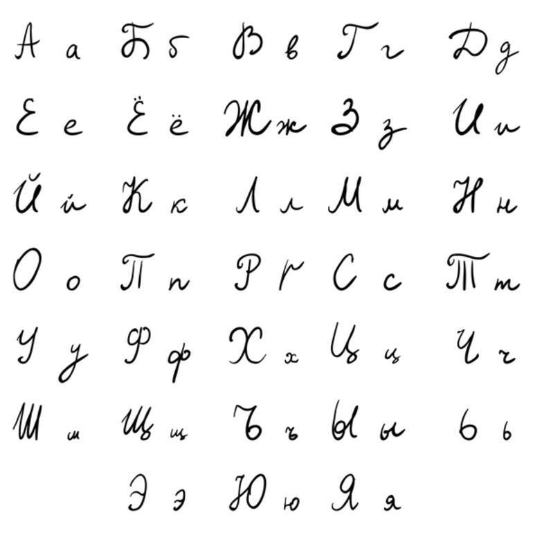 Rus Alfabesi Harfleri El Yazısı, Yazılışı, Okunuşu, ve Türkçe Karşılığı: Rusça Alfabe Kaç Harf