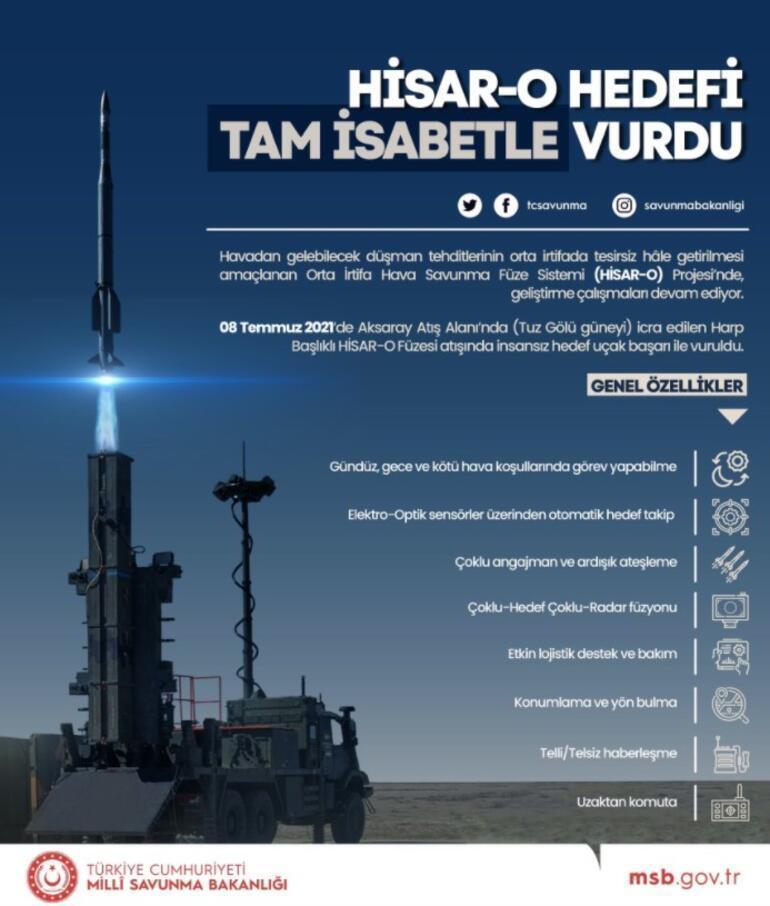 TSKya teslim edildi Türkiyenin harp gücü SANCAK