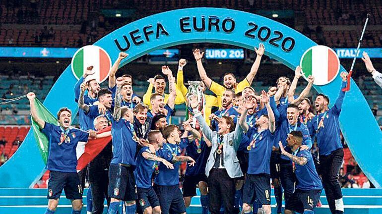 EURO 2020 OLAYLARI