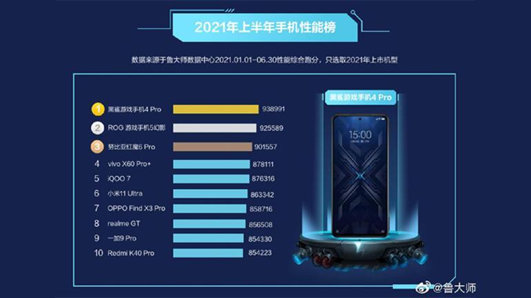 Bu yılın en güçlü Android telefonları belli oldu