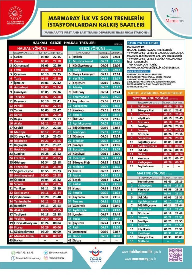 Marmaray Durakları ve Saatleri 2021: Halkalı Gebze Marmaray Durak İsimleri ve İstasyon Haritası