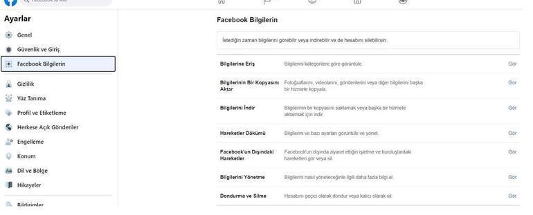 Facebook Hesap Silme Linki 2021: Kalıcı Olarak Facebook Hesabı Nasıl Kapatılır