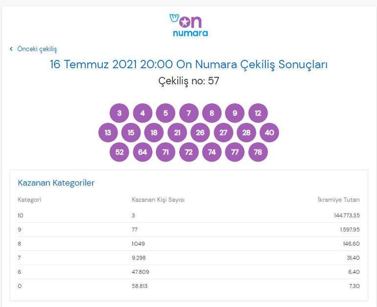 On Numara sonuçları belli oldu 16 Temmuz On Numara çekiliş sonuçları sorgulama ekranı...