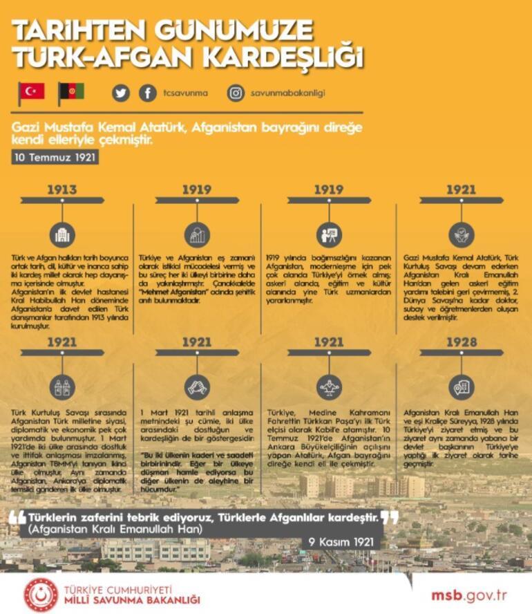 MSBden Tarihten Günümüze Türk-Afgan Kardeşliği paylaşımı