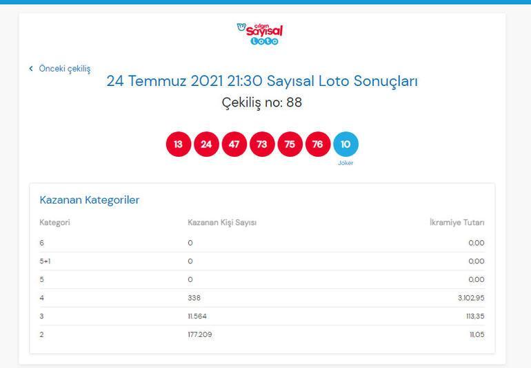 Çılgın Sayısal Loto sonuçları belli oldu İşte 24 Temmuz Çılgın Sayısal Loto sonuçları sorgulama ekranı...