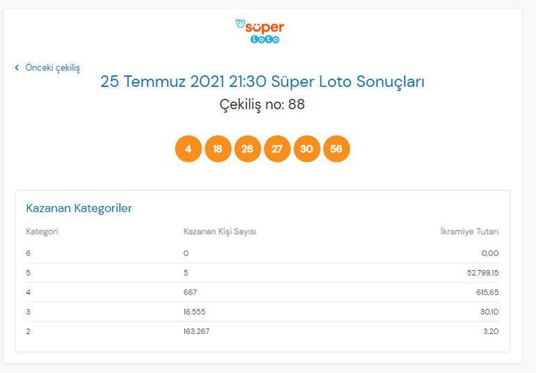 Süper Loto sonuçları açıklandı İşte 25 Temmuz Süper Loto çekiliş sonuçları sorgulama ekranı...