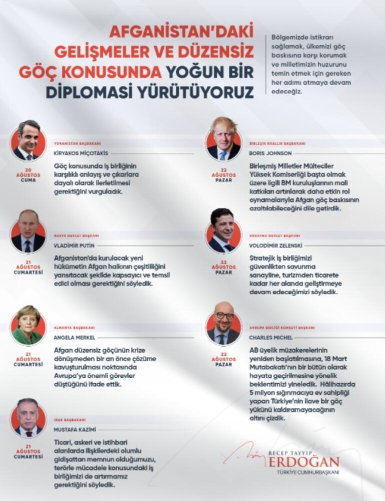 Cumhurbaşkanı Erdoğandan Afganistan açıklaması