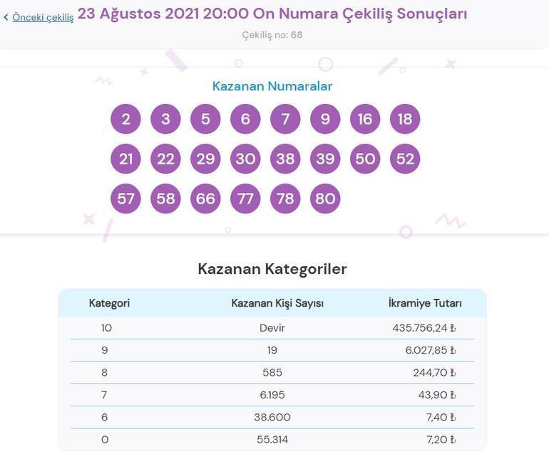 On Numara sonuçları açıklandı 23 Ağustos On Numara çekiliş sonuçları sorgulama...