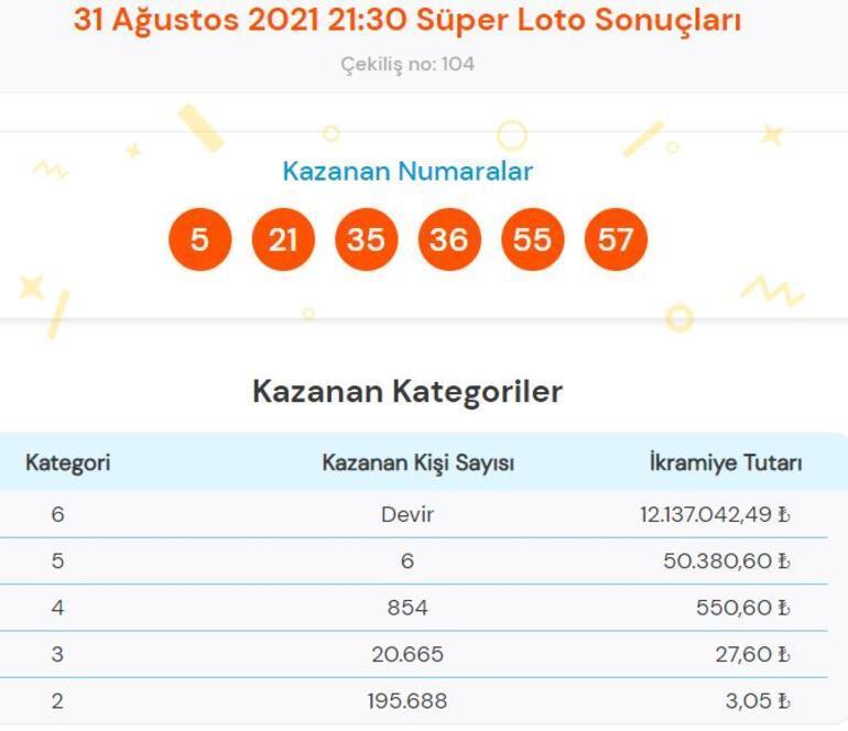Süper Loto sonuçları açıklandı 31 Ağustos Süper Loto çekiliş sonucu sorgulama