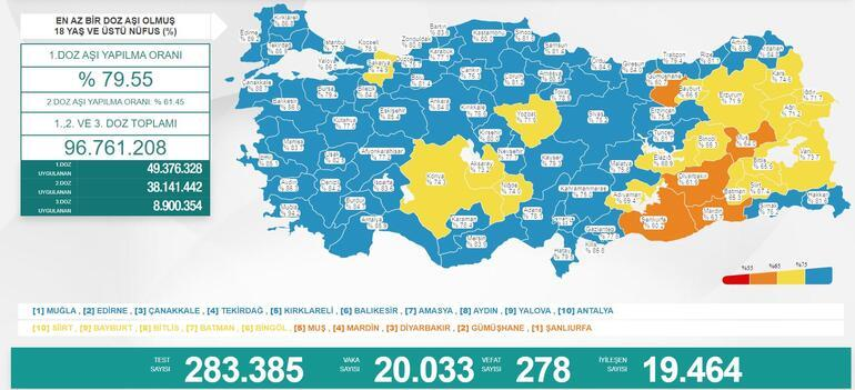 Son dakika: 5 Eylül 2021 koronavirüs tablosu ve aşı haritası belli oldu Vakalar...