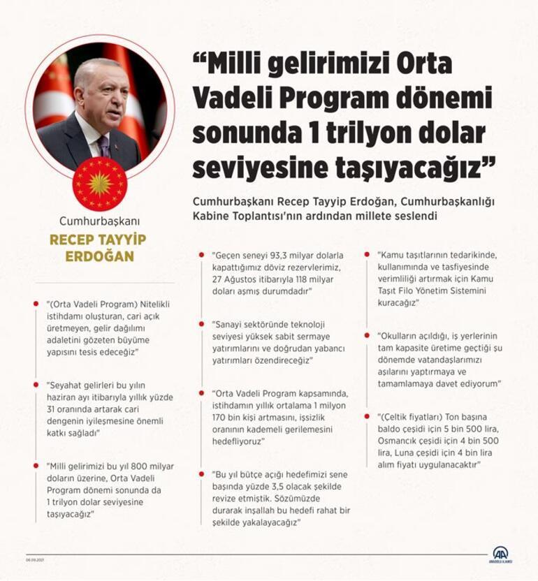 Cumhurbaşkanı Erdoğandan OVP paylaşımı