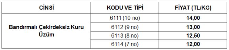 TMO çekirdeksiz kuru üzüm alım fiyatlarını açıkladı