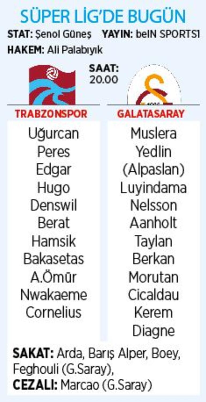 Son dakika - Galatasarayda Trabzon öncesi 5 eksik İşte muhtemel 11ler
