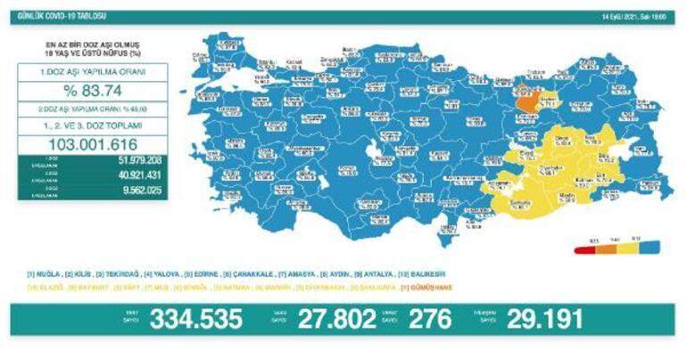 Haritadaki tek turuncu kent Yeni kısıtlamalar alınabilir