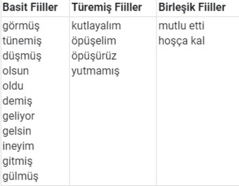 7. Sınıf Türkçe Ders Kitabı Cevapları: 7. Sınıf Türkçe Ders Kitabı Özgün Yayınları Cevapları 2021-2022