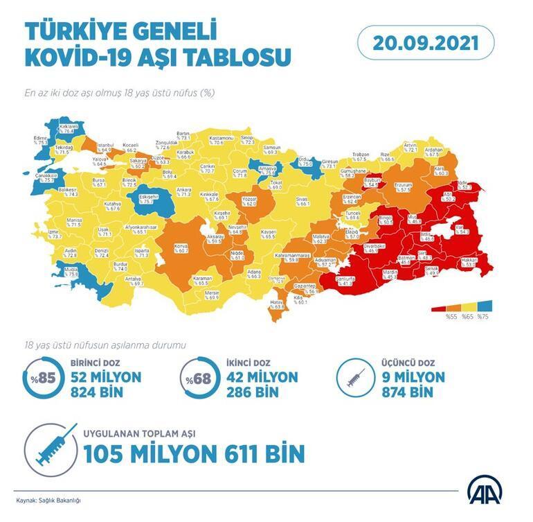 Son dakika: 20 Eylül 2021 koronavirüs tablosu ve aşı haritası belli oldu Vakalar...
