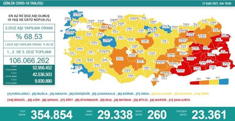 Son dakika: 21 Eylül 2021 koronavirüs tablosu ve aşı haritası belli oldu Vakalar...