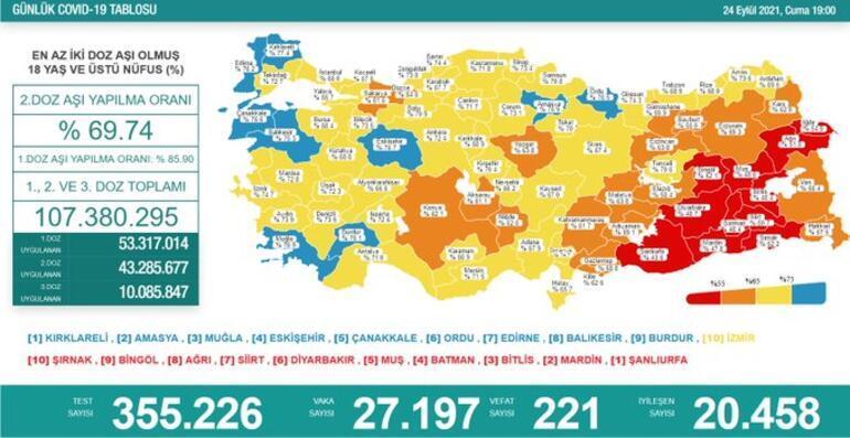 Son dakika haberleri: 24 Eylül 2021 koronavirüs tablosu ve aşı haritası belli oldu Vakalar...