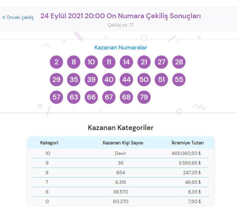 On Numara sonuçları belli oldu 24 Eylül On Numara çekiliş sonuçları sorgulama ekranı...