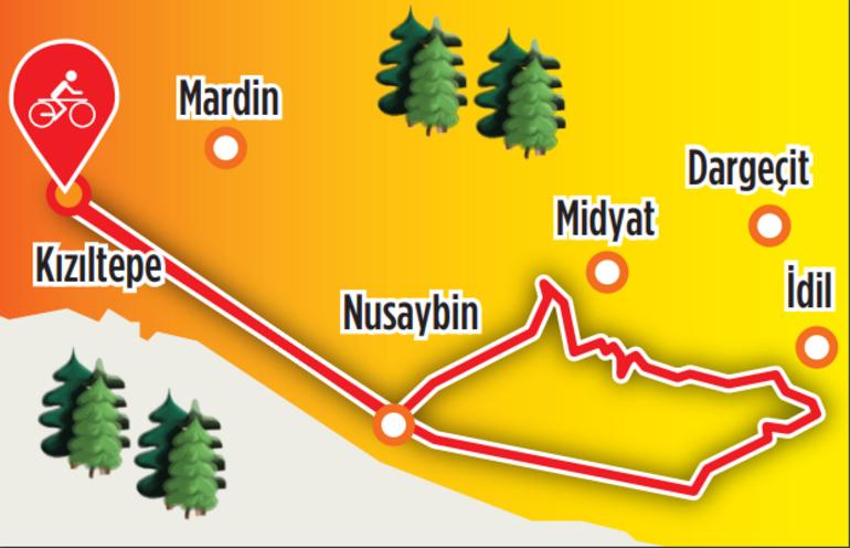 İki tekerle masalsı köyler
