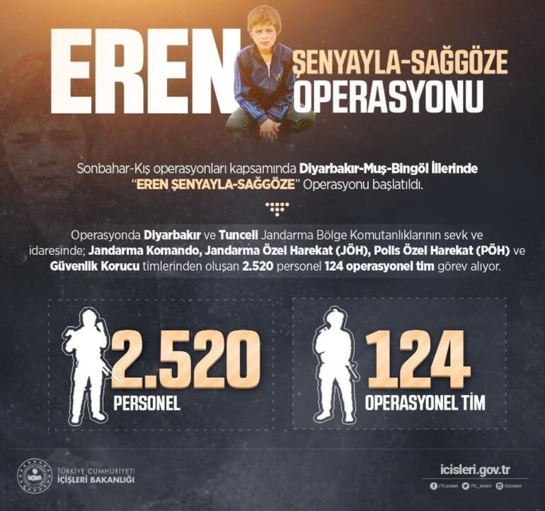Son dakika... PKKya Eren Sonbahar-Kış Operasyonu başladı