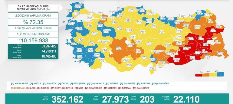 Son dakika: 3 Ekim 2021 koronavirüs tablosu ve aşı haritası belli oldu Vakalar...