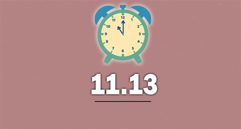 Saatlerin Anlamı ve Yorumu 2021: Çift, Ters, Aynı ve Üçlü Saatler Ne Anlama Gelir