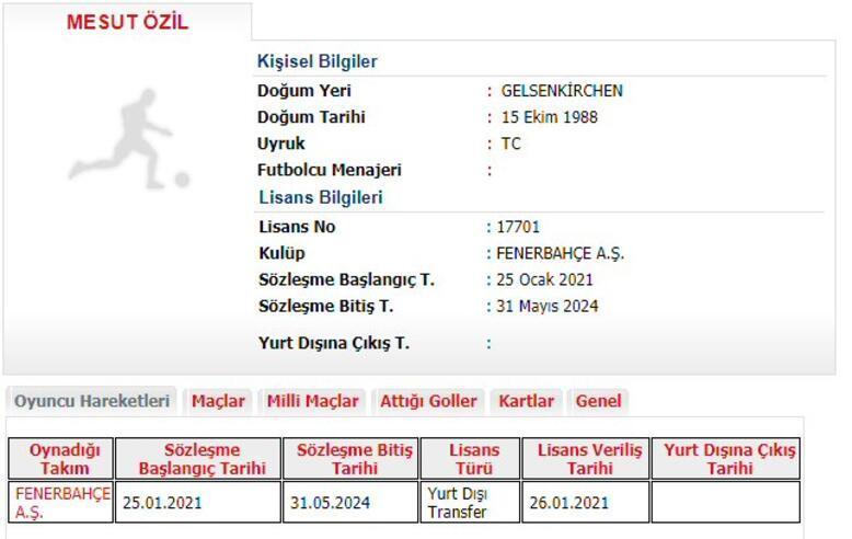 Son dakika | Fenerbahçe, Mesut Özilin lisansını çıkardı